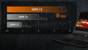 Cel mai puternic laptop din lume pentru gaming – 2 - Portul HDMI
