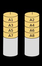 Configurarea unei matrici RAID in Windows 7 - RAID 0
