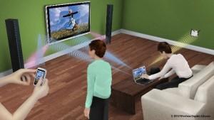 Solutii de conectare wireless